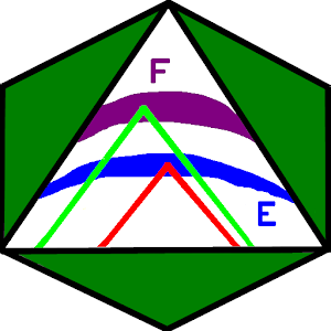 E-F-Layer frequency and height icon