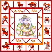 AstroSoft Telugu Astrology App icon