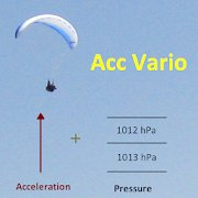 Acceleration aided Variometer icon