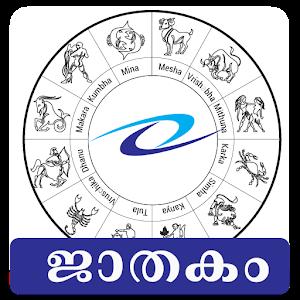 birth date horoscope in malayalam