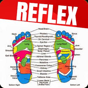 Foot Acupressure Chart