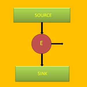 Thermodynamics Notes icon