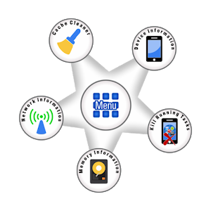 Smart Device Manager icon