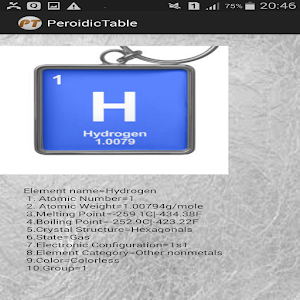 Periodic Table icon