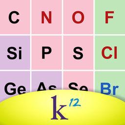 K12 periodic table of the elements apprecs k12 periodic table of the elements icon urtaz Choice Image