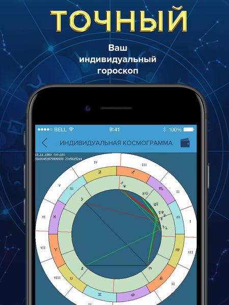 Данный гороскоп совместимости основан на авторской методике сергея шестопалова и команды санкт-петербургской астрологической академии.
